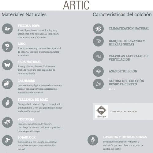 ASTRAL NATUR ARTIC