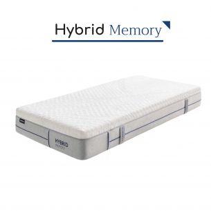 GOMARCO HYBRID MEMORY